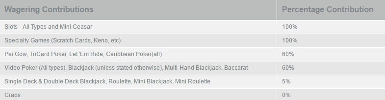Myvegas blackjack codes jan 2018