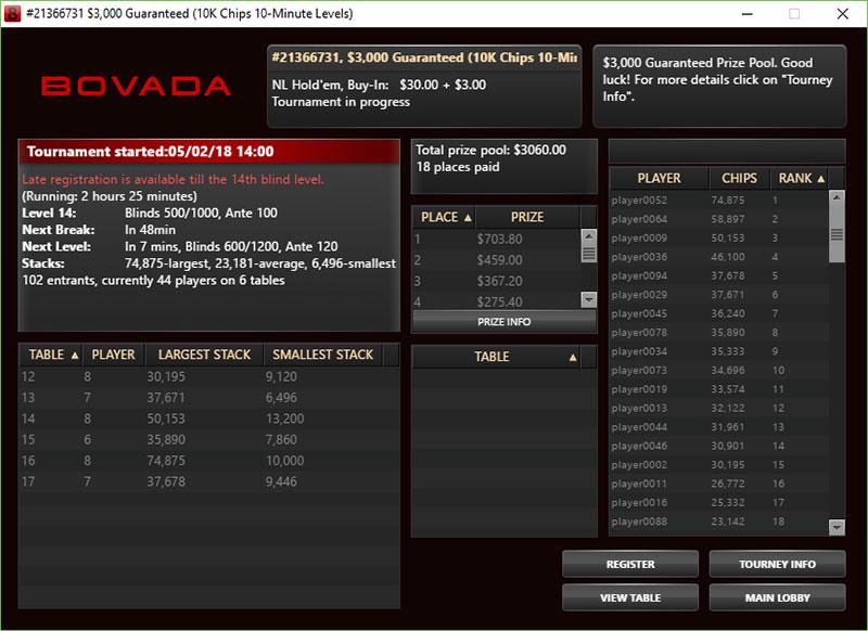 bovada-poker-mtt-lobby