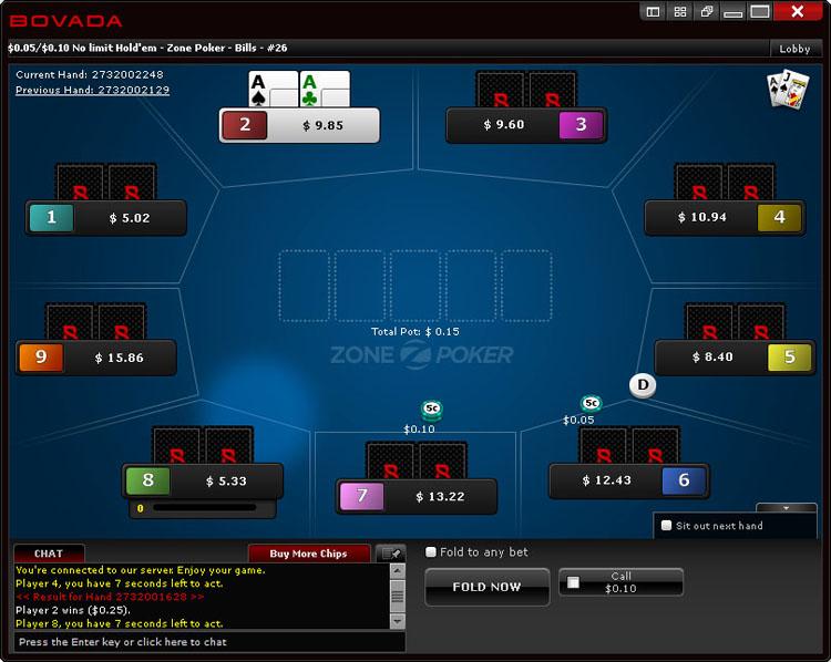 Bovada Poker Zone Poker